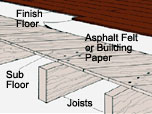 page 6 hard wood flooring and subfloor
